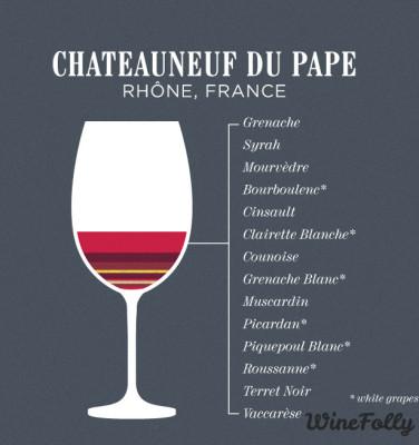 chateauneuf-du-pape-376x400